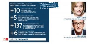 DHH-15-16 Chemnitz