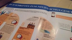 160301_Evaluierung Schulgesetz