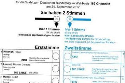 Hanka Kliese und Detlef Müller zum Urteil des Bundesverfassungsgerichts